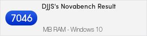 Novabench score badge
