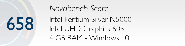 Novabench - Benchmark Result